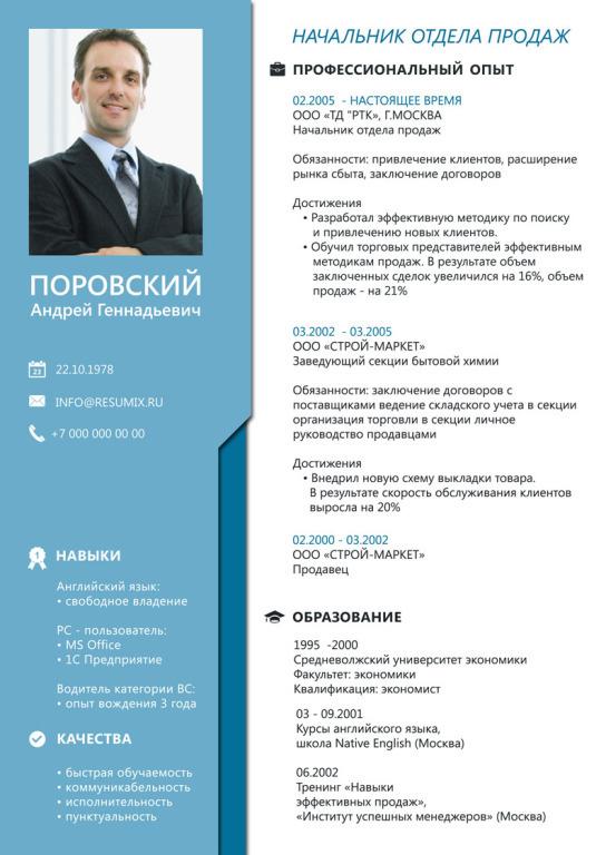 E mail vashe resume mail ru